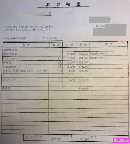 木の伐採費用:作業員6人と2日の工事で見積金額398,200円